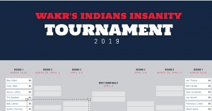 Indians Insanity