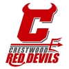Crestwood HS Football Resumes